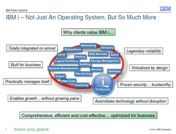 IBM i integration - Eryk